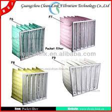 فروش انواع فیلترهای غبارگیر پاکتی