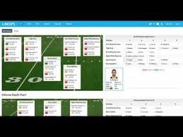 Green Bay Packers Roster Depth Chart Green Bay Packers 2019 Roster Breakdown Vidnews