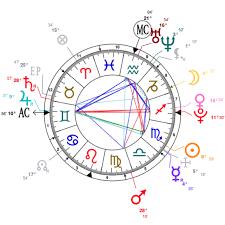 Jaden Smith Birth Chart Willow Smith Natal Chart Mbti Personality Zodiac
