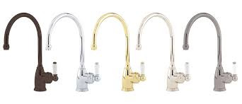 perrin and rowe. Introducing Parthian Taps From Perrin \u0026 Rowe And A