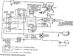scotts lawn tractor wiring diagram wiring diagram libraries craftsman starter wiring diagram wiring libraryscotts riding lawn mower wiring diagram cub cadet switch rh viewki