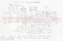 atv 250 wiring diagram roketa atv 250 wiring diagram