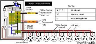 240v plug diagram simple wiring diagram how to wire 240 volt outlets and plugs electric plug diagram 240v plug diagram