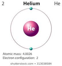 Diagram Of An Atom 500 Helium Atom Pictures Royalty Free Images Stock Photos And