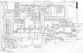 Wiring diagrams kenwood radio color change kenwood walkie talkie