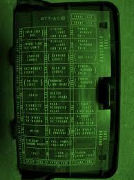 1995 acura integra interior fuse box diagram circuit wiring diagrams 1995 acura integra interior fuse box map