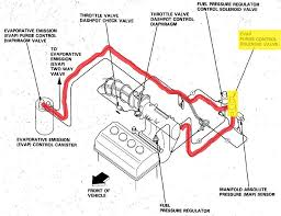 s14 sr20det wiring harness diagram images s14 sr20det wiring diagram on nissan skyline rb25det neo wiring