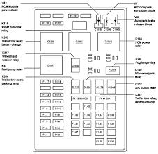 2003 Peterbilt 379 Fuse Box Diagram 98 379 PETERBILT Fuse Box Diagram