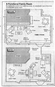 family room furniture arrangement. Marvelous Aments Easy The Eye Family Room Furniture Arrangement Ideas Living Near Meout Setup With Fireplace