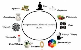 complementary and alternative medicine cam national center for complementary alternative medicine cam 1915659 complementary alternative medicine cam 1084650