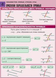 Параллельность прямых Признаки параллельности прямых