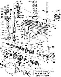 omc control box wiring diagram images omc control box diagram 1994 evinrude 40 hp wiring diagram wiring engine diagram