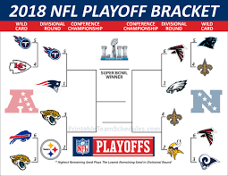Nfl Playoff Bracket 2018 Chart 2018 Nfl Playoff Bracket Nfl Playoff Bracket Nfl Playoffs