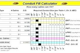Emt Pipe Fill Chart Conduit Size For Wire Kampungqurban Co