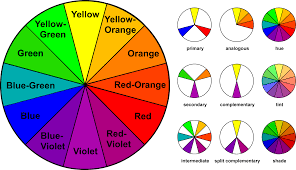 Color Wheel Chart Art 2 Color Theory Lessons Tes Teach