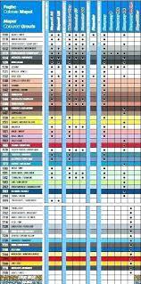 Mapei Grout Colors Retsag Info