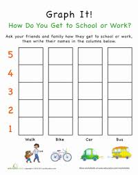 Graph It Traveling To School Worksheet Education Com