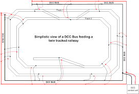 wiring diagram for dcc layouts the wiring diagram readingrat net Dcc Bus Wiring Diagrams collection dcc wiring pictures wire diagram images inspirations, wiring diagram Wiring Diagram for NCE DCC