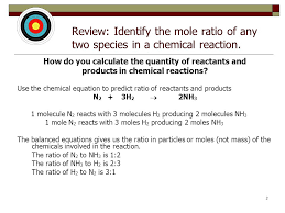 review identify the mole ratio of any two species in a chemical reaction