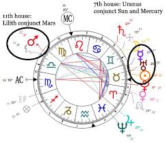 Freud Birth Chart Lilith And Love In Astrology Normality And Deviance Tarot