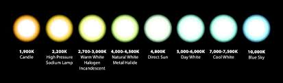 Color Temperature Chart For Headlights What Is The Preferred Color Temperature For Medical
