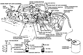 buick 231 engine diagram buick wiring diagrams online