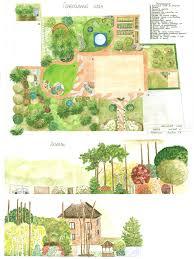 Курсы ландшафтного дизайна в Омске советы по выбору  15