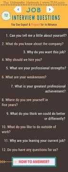 how to answer job interview questions five questions to ask on a job interview job interviews photo