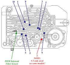 sonnax gm 4l80 e case checkball locations gm 4l80 e case checkball locations