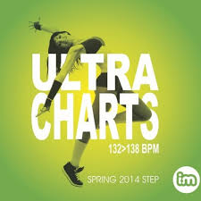 Hip Hop Music Charts 2014 Ultra Charts