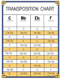 Transposition Chart Transposition Chart For Concert Band In 2019 Concert Pitch