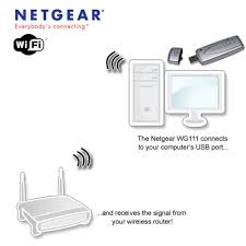netgear wg111v2 802 11g wireless usb 2 0 adapter > main section this compact netgear wg111 54mbps wireless usb 2 0 adapter enables 54 mbps wireless internet access for either your desktop or notebook pc