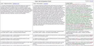 Patent Claim Chart Claim Chart Generator All Things Patent Blog