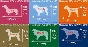 dog crates size chart what size crate for my pet