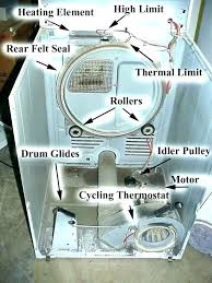 whirlpool dryer fuse rng info whirlpool dryer fuse series dryer fuse box schema wiring fuse box wiring diagram write air conditioner