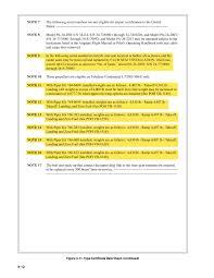 M2o Club Chart Classifica Aviation Maintenance Technician Handbook General By