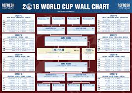 World Cup Planner Chart 2018 The World Cup Is Coming Free Downloadable Sweepstake Kit