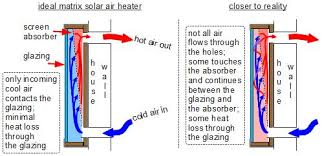 wall furnace heater wiring diagram wirdig forced air furnace diagram furthermore heat pump wiring diagram along
