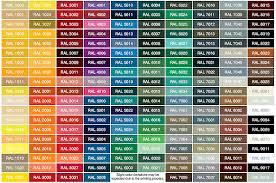 Uplighting Color Chart B K Lighting Architectural Outdoor Landscape Lighting