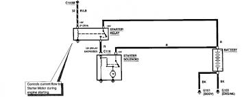 1994 ford f150 starter solenoid wiring diagram 1994 1991 ford f150 starter solenoid wiring 1991 automotive wiring on 1994 ford f150 starter solenoid wiring
