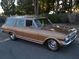 SOLD 1963 Chevrolet Nova Station Wagon for sale by Corvette Mike ...