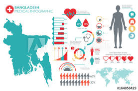Bangladesh Medical Healthcare Infographic Template With Map