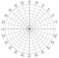 Radian Circle With Coordinates Geometer The