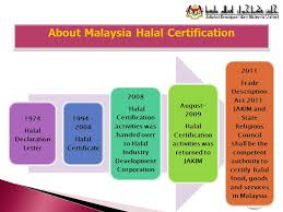 What Is Halal Why Halal Certification Is Required Ppt Video
