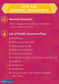 tata aig health insurance plans