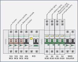 24 fresh hager rcbo wiring diagram mommynotesblogs clipsal rcbo wiring diagram hager rcbo wiring diagram new fantastic rcbo wiring diagram festooning electrical diagram ideas