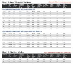 Walker Sizing Chart