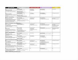 Functional Format Resume Template Costumepartyrun