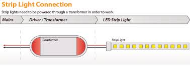 12v led rope lights diagram albumartinspiration com Wiring Diagram Led Strip Lights led strip lights wiring diagram for led strip lights