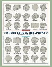 Ballparks Scratch Off Chart